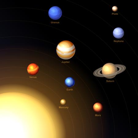 planeten: Sonnensystem mit Sonne und Planeten auf dunklem Hintergrund. Vektor Illustration