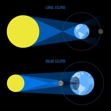 penumbra: Lunar and Solar Eclipses in Flat Style. Vector Illustration.
