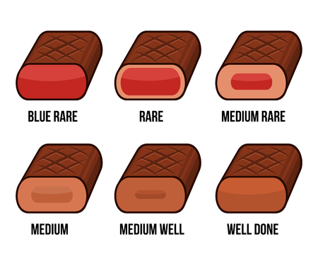 degrees: Degrees of Steak Doneness Icons Set.