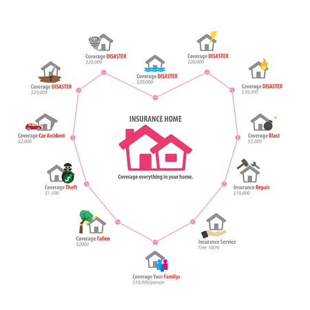 insurance home heart icon coverage all problem