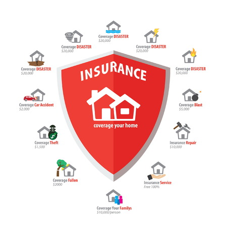 insurance home shield icon coverage all problem
