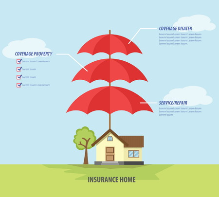 insurance protect home coverage all problem Иллюстрация