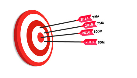 each year: Target Sale Company Report For Each Year Illustration