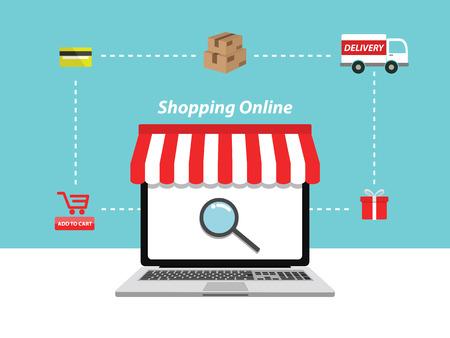 Shopping Online System E-Commerce