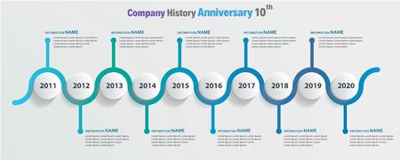 calendrier entreprise histoire anniversaire 10 année bleu vague couleur cercle