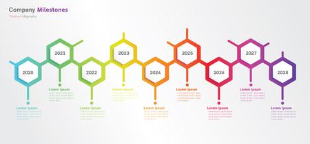 Chronologie Infographie Histoire de l'entreprise Jalons