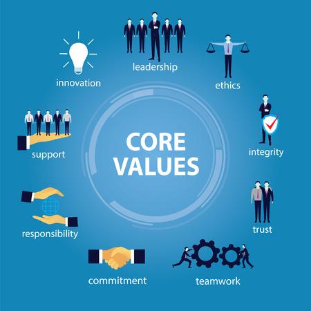 Business core values concept illustration. Иллюстрация