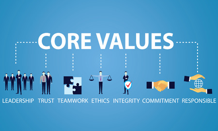 Business core values concept illustration.