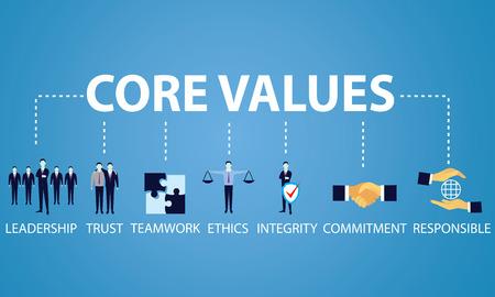 Business core values concept illustration. Vectores
