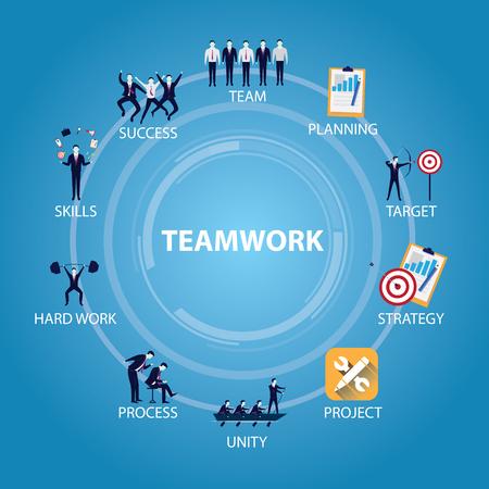 Concepto de icono de trabajo en equipo de negocios