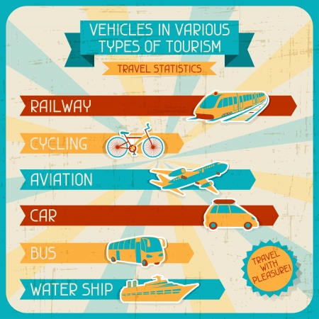 Vehicles in various types of tourism  Vector