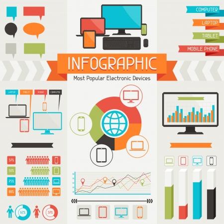 Infographic Più dispositivi elettronici.