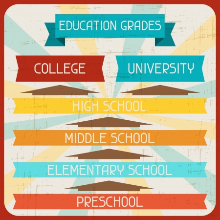 post secondary schools: Education grades. Poster in retro style.