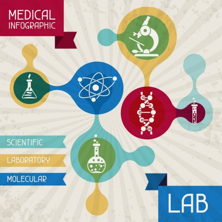 pharmaceutical: Medical infographic LAB. Illustration
