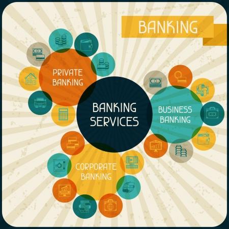 infogaphics: Banking services infographic. Illustration