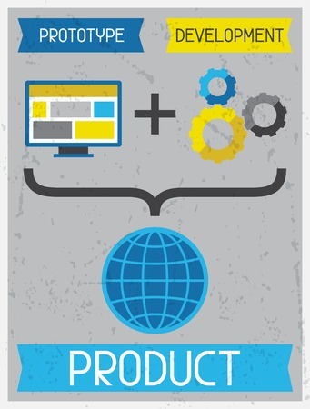 Product. Retro poster in flat design style. Vector
