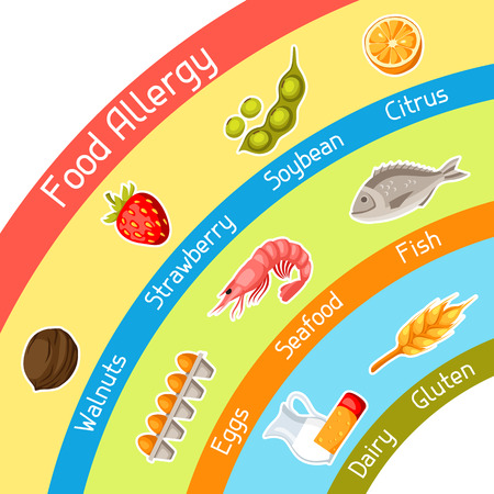 medical symbols: Food allergy background with allergens and symbols. Vector illustration for medical websites advertising medications