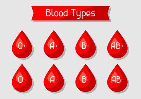 recipient: Blood types set of drops. Medical and healthcare concept