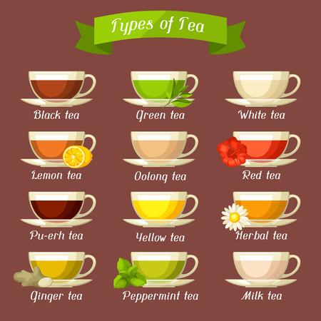 Types of tea.