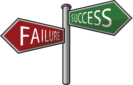 failed strategy: success or failure signpost