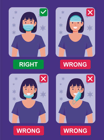 How to wear medical face mask properly. Instruction for personal hygiene during coronavirus. Girl characters wearing right and wrong way of surgical mask or face covering.