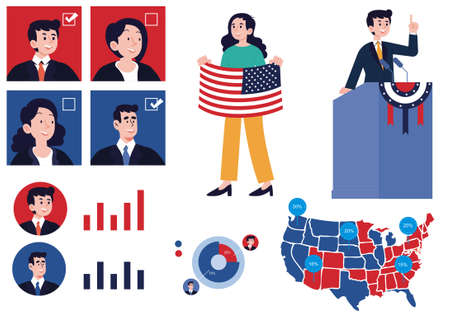 United States elections. US midterm elections 2020