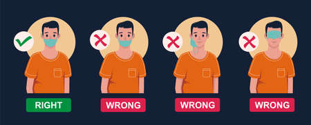 How to wear medical face mask properly. Instruction for personal hygiene during coronavirus. boy characters wearing right and wrong way of surgical mask or face covering.