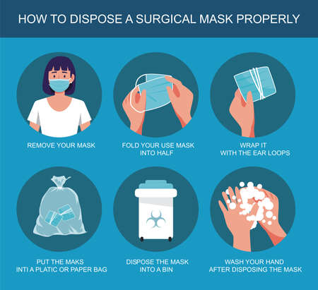 How to dispose the face mask properly, healthcare and medical about virus protection, infection prevention