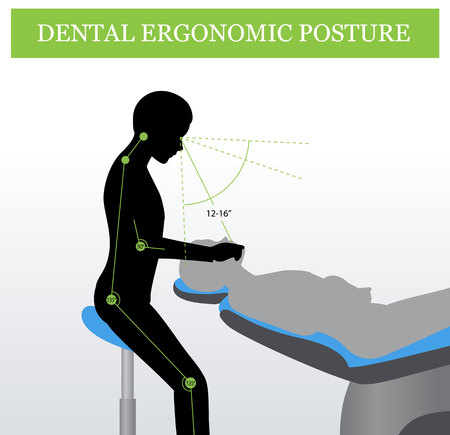 Correct sitting position for dentist vector illustration. Vectores