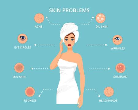 Die häufigsten Hautprobleme bei Frauen: Akne, Falten, trockene Haut, Augenringe, Mitesser und Ölhaut. Dermatologie-Poster