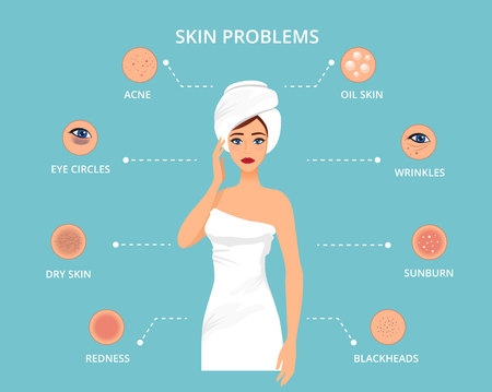 The most common female facial skin problems: acne, wrinkles, dry skin, dark circles, blackheads and oil skin. Dermatology poster