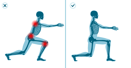 Wrong and correct lunges exercise. Right and wrong execution technique of sport gymnastics. Common mistakes in sport workout.