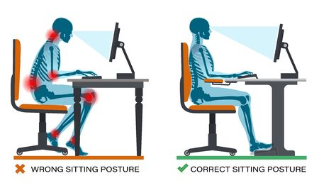 Correct and wrong sitting posture. Workplace ergonomics Health Benefits.