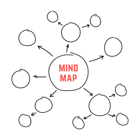 simple black hand drawn mind map. concept of learning, scribble, analysis, research, creative model, education, seminar. isolated on white background. sketch style modern design vector illustration