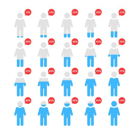 percentage people like human infographic