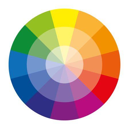 Kleurenwiel of kleurencirkel met twaalf kleuren, die primaire kleuren, secundaire, tertiaire kleuren toont.