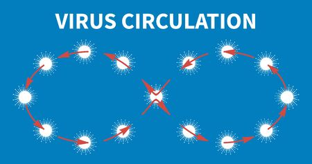 Viruses endless circulation. Reproduction scheme of dangerous viral cells on blue background. Pandemic medical concept of viruses circulation. Infection spread. Global coronavirus. Vector illustration Imagens - 144718973