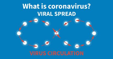 What is coronavirus. Abstract virus strain spread. Coronavirus cells COVID-19 on blue background. Pandemic viral strains. Infectious pathogens endless circulation. Medical theme with corona virus.