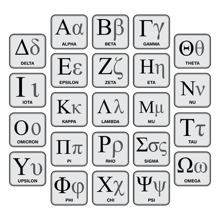 ギリシャ語のアルファベットと記号