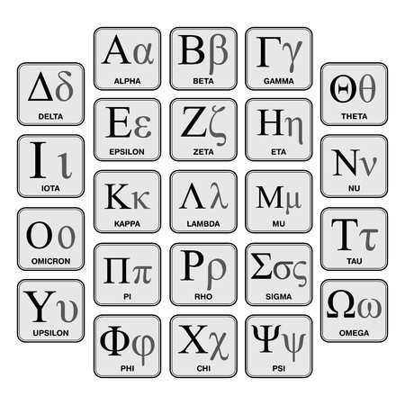 Griekse alfabet en symbolen