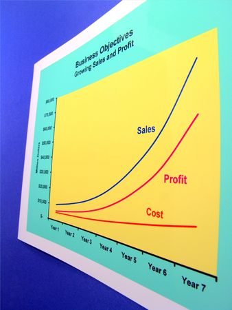 Business Profit - An excellent business performance of sales, profit and cost