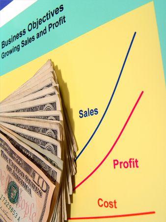 trending: Vendita Prestazioni - Cassa e andamenti delle vendite
