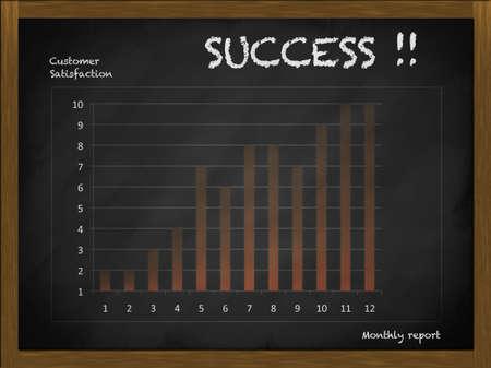 Successful chart for customer satisfaction on framed blackboard Stock Photo