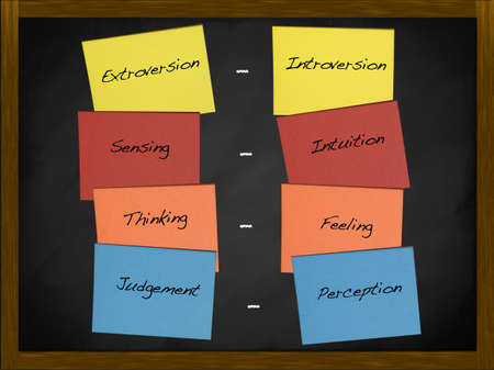 introversion: Personality inventory listed on a blackboard