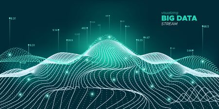 Wave Big Data Network. Statistic Light Background. Green Computer Digital Binary. Green Cyber Data Infographic. Dynamic Technology Poster. Wave Big Data Trade.