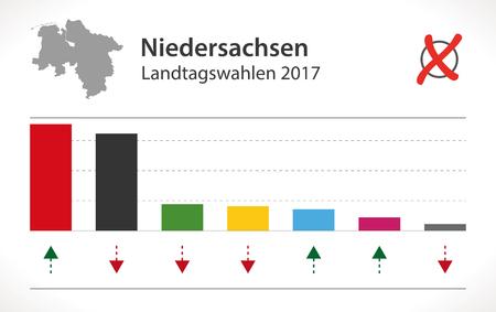Niedersachsen Election of German Landtag 2017 illustration Illusztráció
