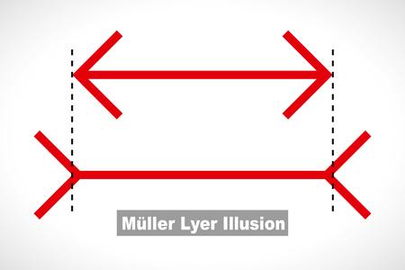Muller-Lyer optical illusion illustration