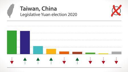 2020 Taiwanese legislative election illustration Ilustrace
