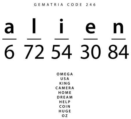 Alien word code in the English Gematria