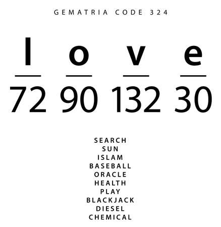 Love word code in the English Gematria